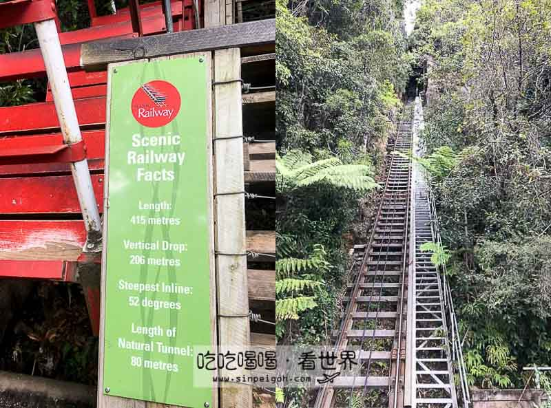 scenic world railway