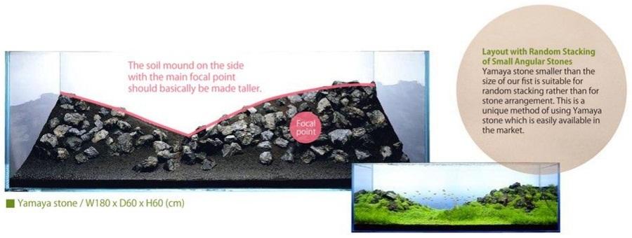 đá thủy sinh nhỏ và kích thước đều nhau