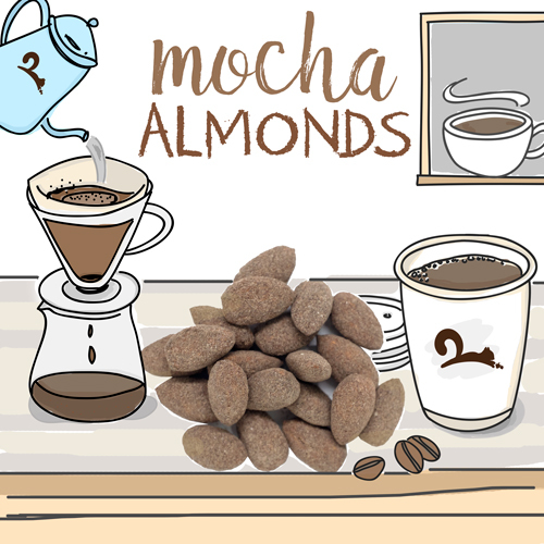 image of mocha almonds