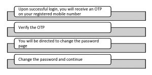 Step 3: Change the password (A mandatory step)