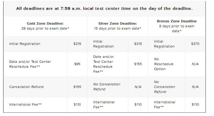 mcat-registration-fees