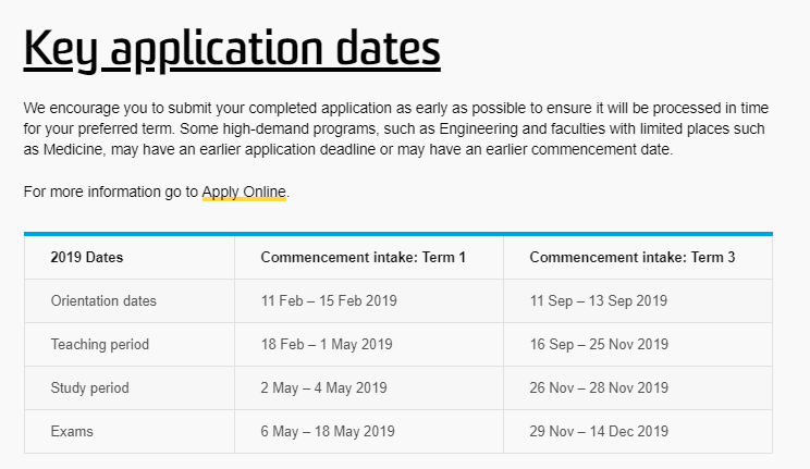 College Application Deadlines in Australia for International Students
