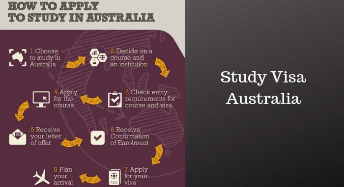 Student Visa Australia Study in Australia Steps