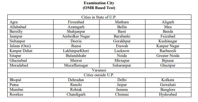 UPSEE Exam Centres