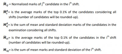 IBPS has adopted a prefixed formula to calculate the normalized marks