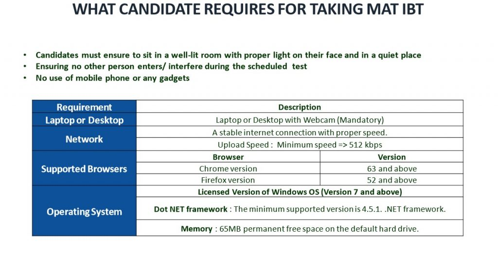 System Requirements to take MAT IBT