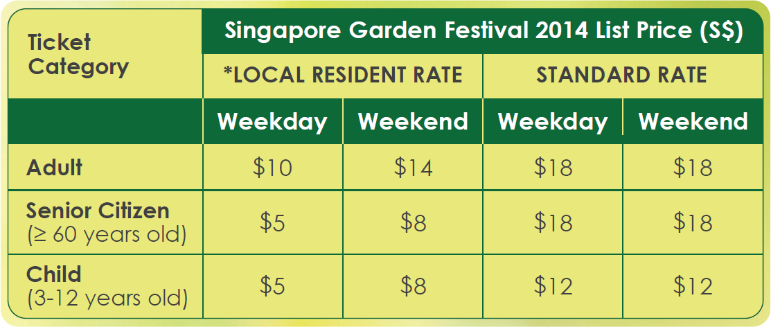 all gardens by the bay conservatory tickets dated between 16 24 august will be allowed entry