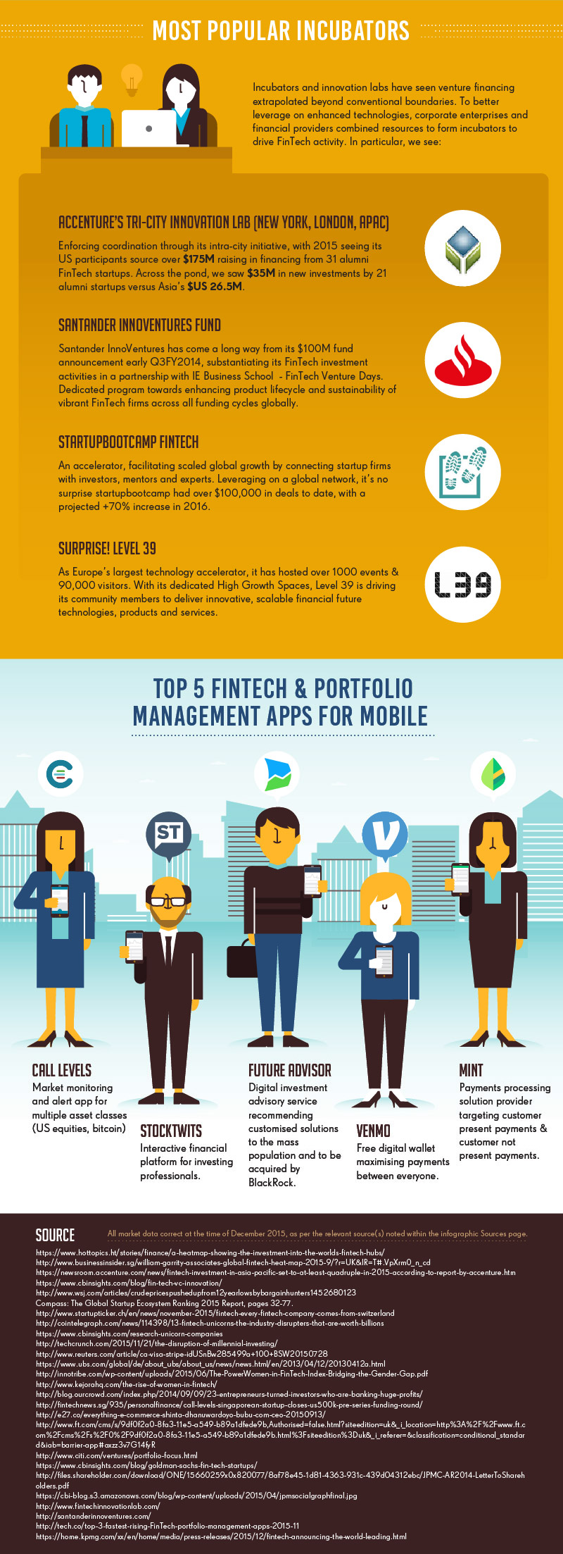 Top 5 Fintech And Portfolio Management Apps for Mobile