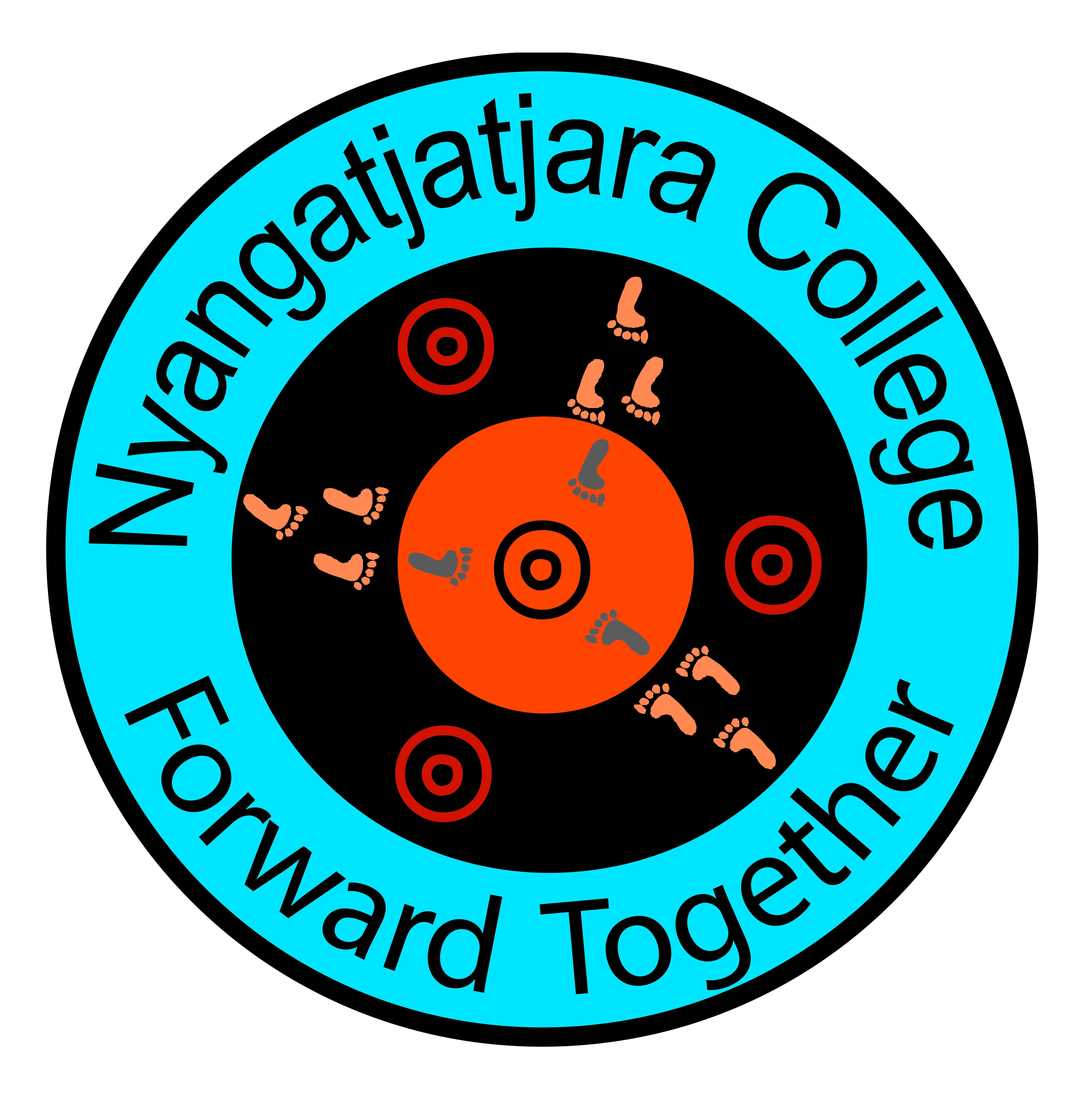 Nyangatjatjara College