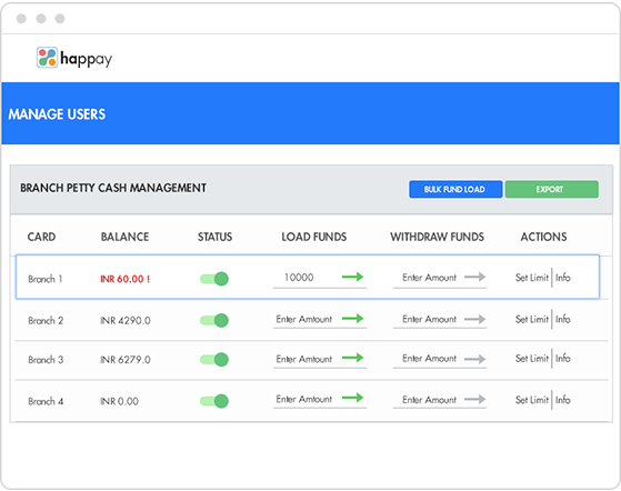 Happay Petty Cash Management Software