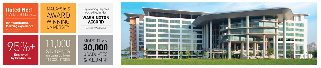 Asia Pacific University of Technology & Innovation (APU) banner