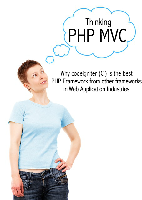 Codeigniter MVC PHP Framework in Web Application Development