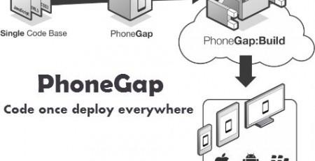 PhoneGap App Development Company Mumbai India