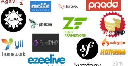 Ezeelive Technologies India - Best PHP Framework for 2015