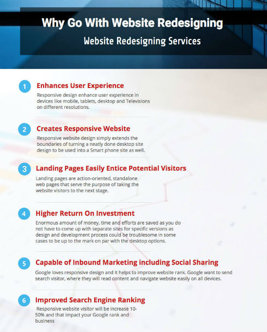 Website Redesigning Services India