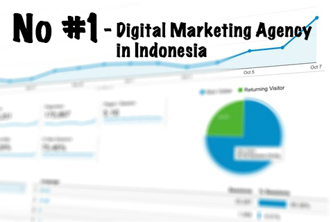 Ezeelive Technologies - No 1 Digital Marketing Agency in Indonesia