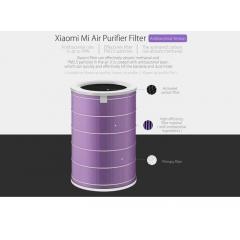 Xiaomi filters for units ORIGINAL filters.
