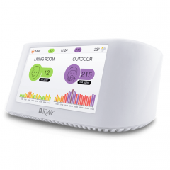 IQ air monitor air visual 1