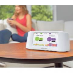 IQ air monitor air visual 2