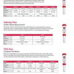 TDS Pen Meters