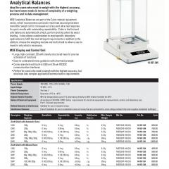Sartorius Cubis MSE Analytical Balances