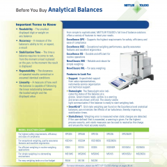 METTLER TOLEDO (Excellence Plus XP Microbalances & Excellence XS Microbalance)
