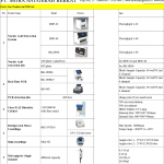 BASIC PCR LABORATORY