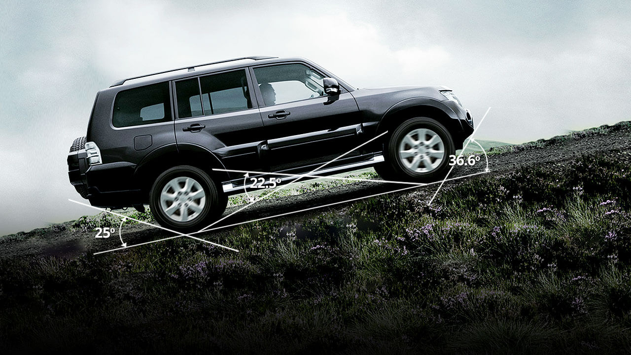 Powerful performance on off-road