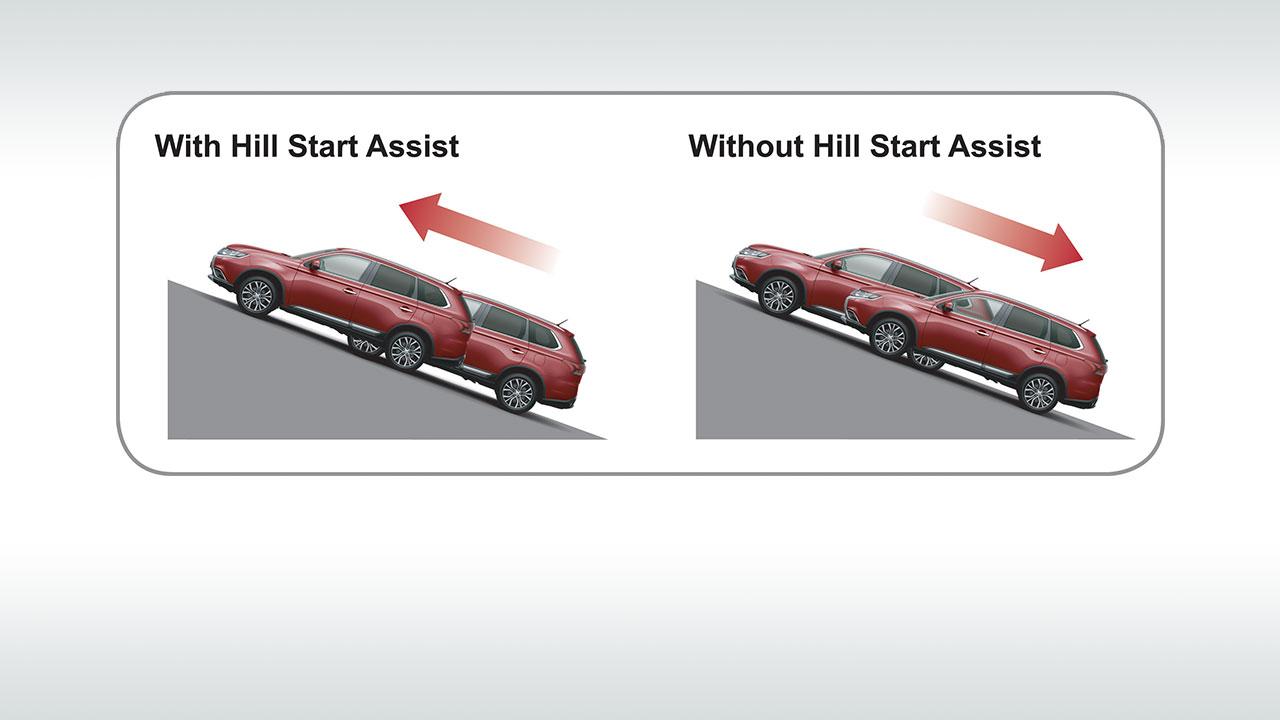 HAS - Hill Start Assists