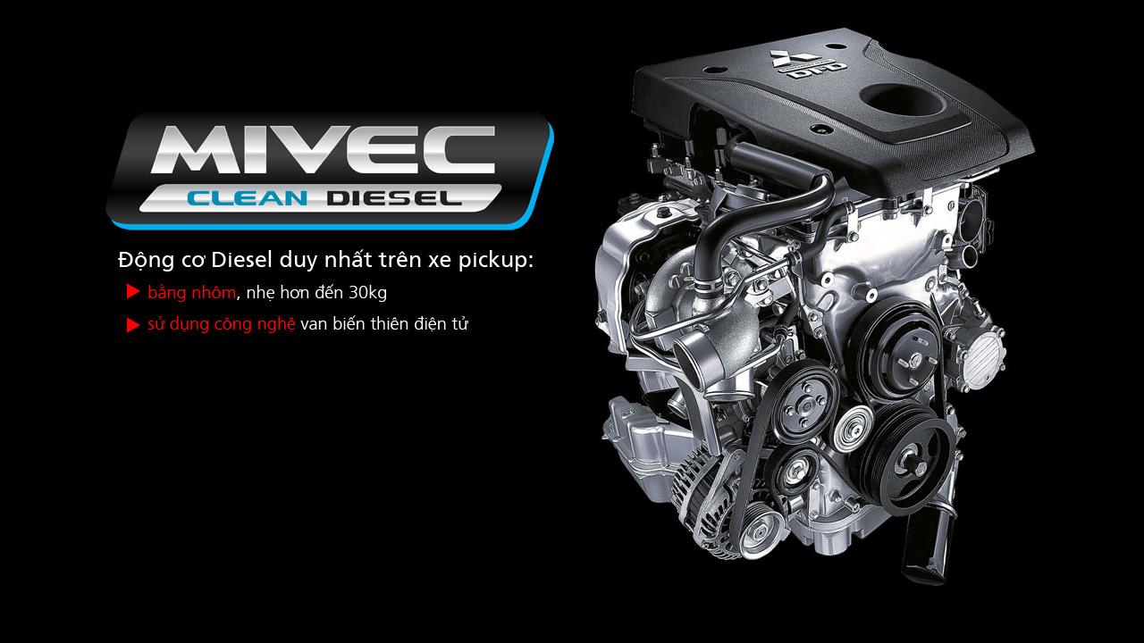 Động cơ Diesel MIVEC 2.4L-181PS