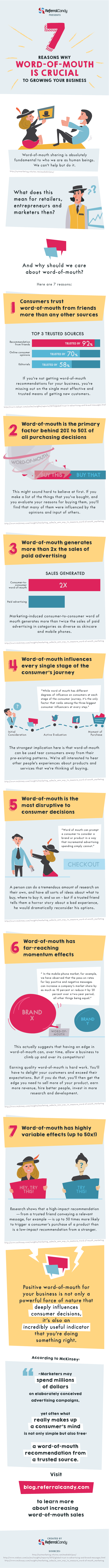 7 Reasons Why Word-Of-Mouth is Crucial in Growing Your Business [Infographic]
