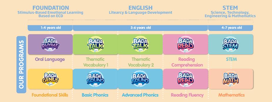 Badanamu-Learning-Paths-LQ