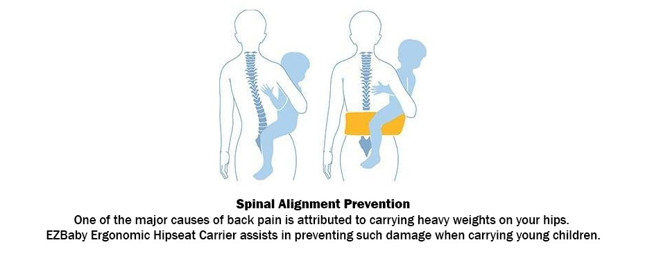 ezbaby carrier spinal pain alignment prevention