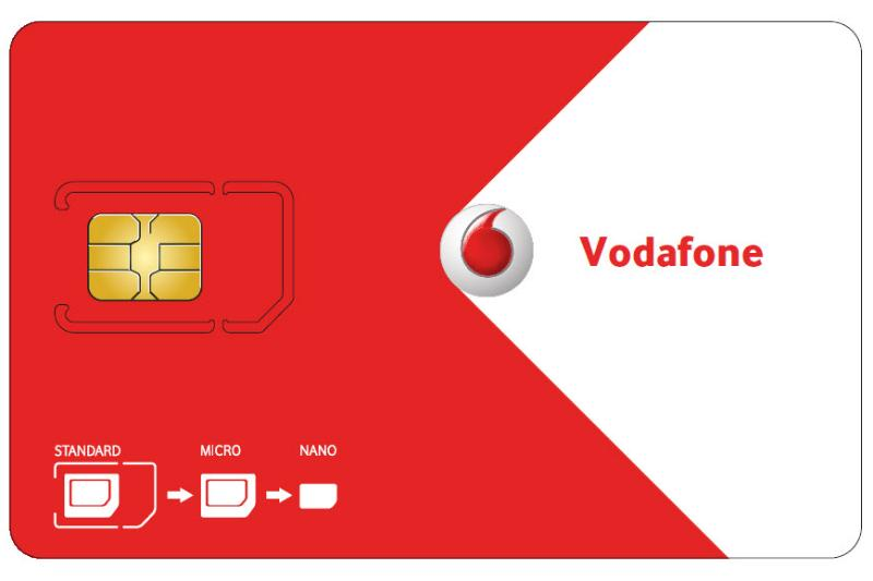 Europe Sim Card 15 Days