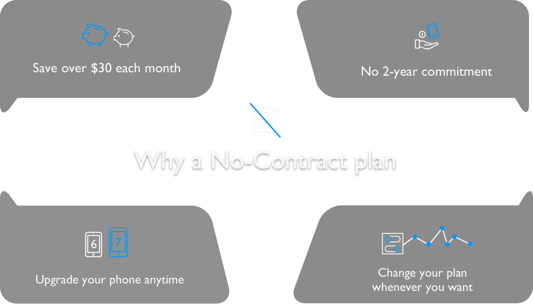 no-contract-final