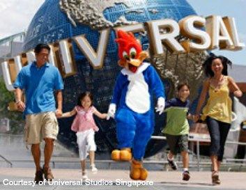 Admission Universal Studios Singapore Pass