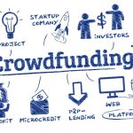 All about Crowdfunding