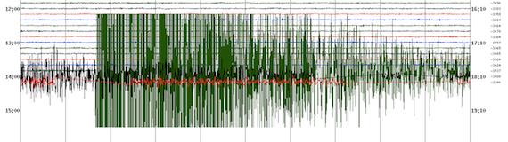 Virgina Tech seismograph scan of the August 23, 2011 earthquake near Mineral, Virginia.