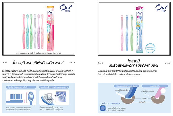 Ora2 Miracle Catch Toothbrush