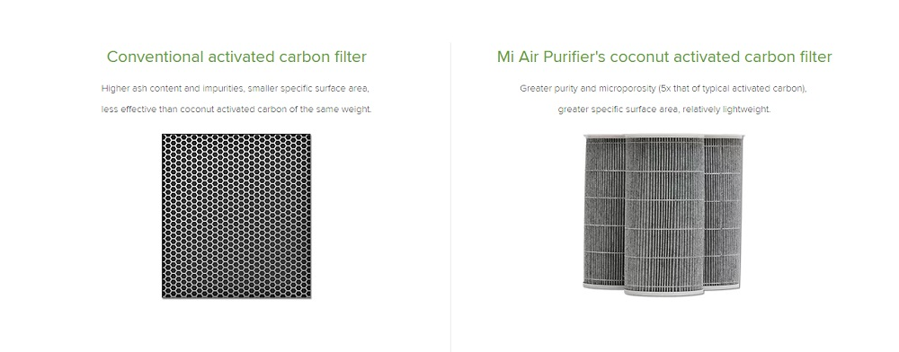 Others Quality Air Xiaomi Air Purifier Filter Hachi Tech