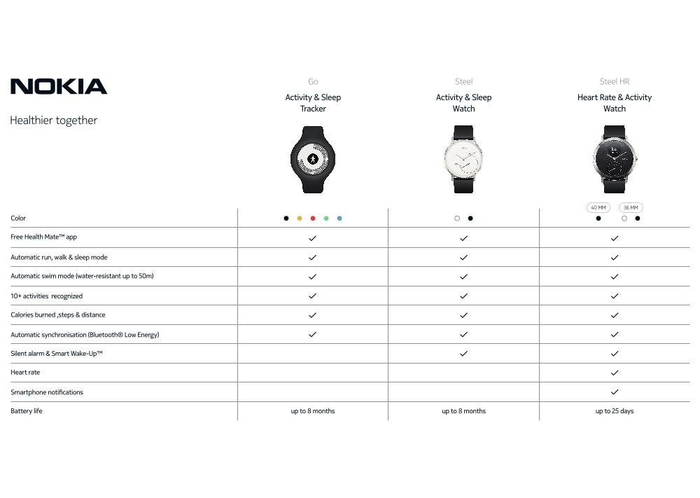 nokia activite steel. nokia activite steel fitness watch (black)