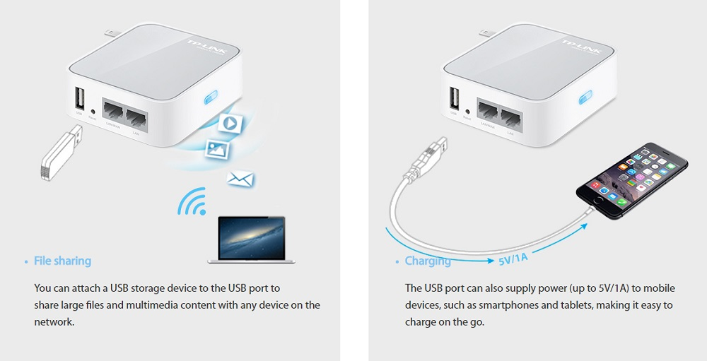 Networking wireless access points tp link tl wr810n 300mbps overview greentooth Images