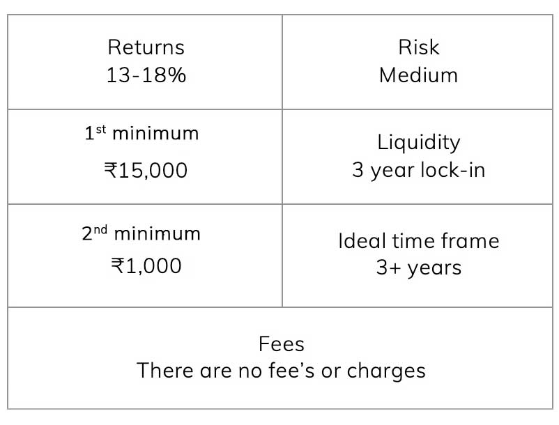 Mutual Funds - ELSS