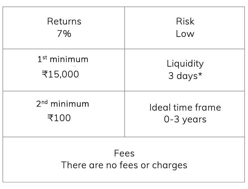Mutual Funds - Liquid