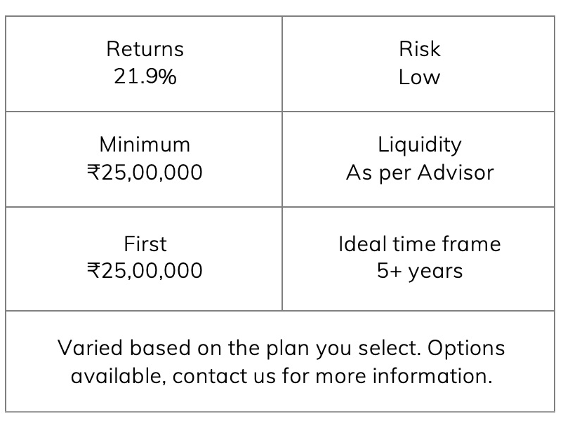 Motilal Oswal PMS - Cube Wealth