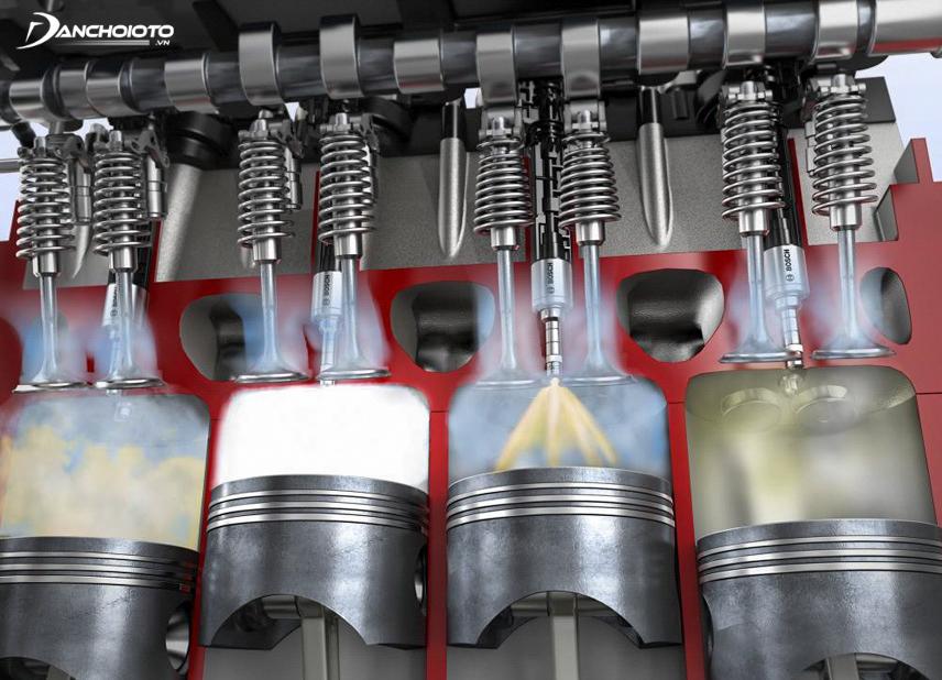 Động cơ Skyactiv-X Mazda đốt cháy nhiên liệu triệt để