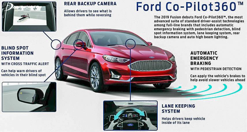 Mục tiêu của Ford thông qua công nghệ an toàn cao Co – Pilot360