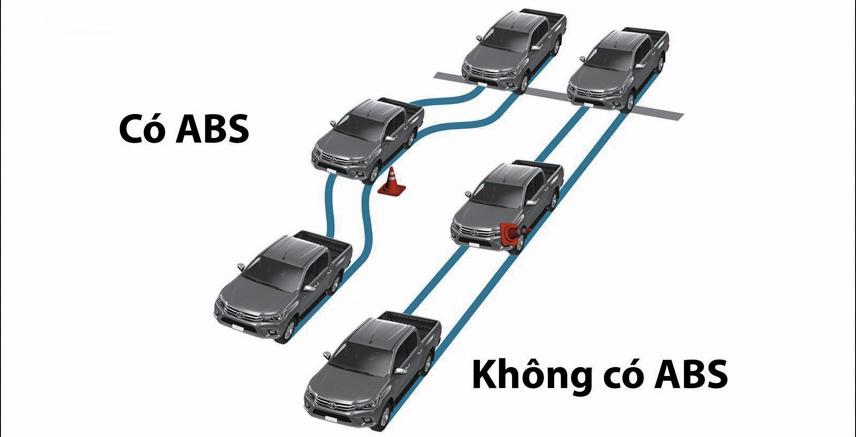 Minh họa so sánh giữa xe có ABS và xe không có ABS