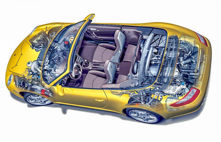 Hệ thống dẫn động ô tô chuyển năng lượng từ động cơ để vận hành xe