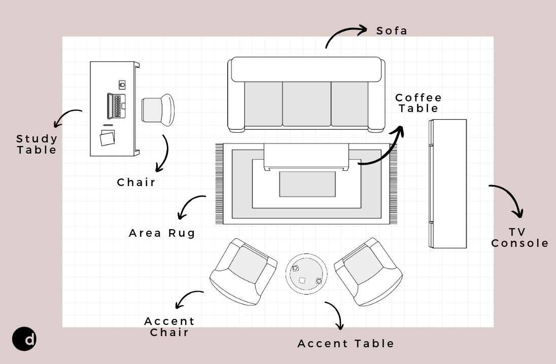 5 Furniture Layouts for a Defined Home